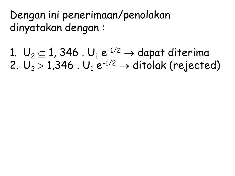 Dengan ini penerimaan/penolakan dinyatakan dengan : 1.U 2  1, 346. U 1 e -1/2  dapat diterima 2.U 2  1,346. U 1 e -1/2  ditolak (rejected)