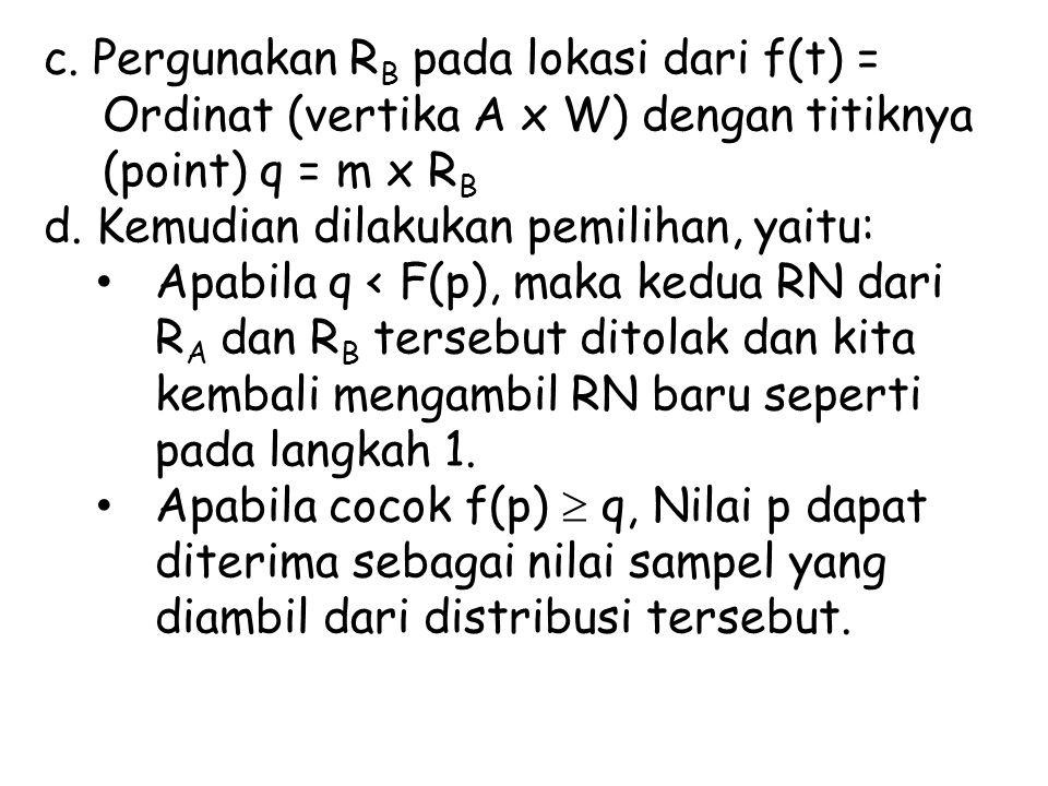 c. Pergunakan R B pada lokasi dari f(t) = Ordinat (vertika A x W) dengan titiknya (point) q = m x R B d. Kemudian dilakukan pemilihan, yaitu: Apabila