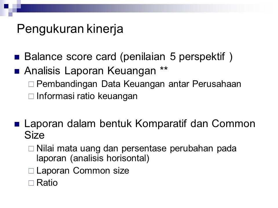 Pengukuran kinerja Balance score card (penilaian 5 perspektif ) Analisis Laporan Keuangan **  Pembandingan Data Keuangan antar Perusahaan  Informasi