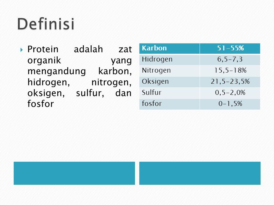  Protein adalah zat organik yang mengandung karbon, hidrogen, nitrogen, oksigen, sulfur, dan fosfor Karbon51-55% Hidrogen6,5-7,3 Nitrogen15,5-18% Oks