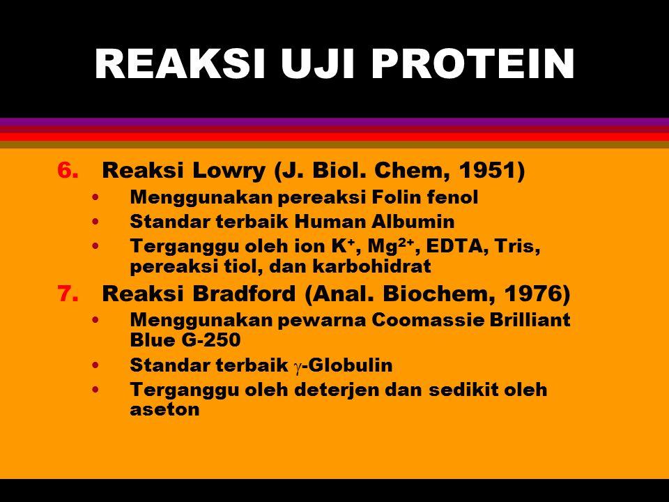 REAKSI UJI PROTEIN 6.Reaksi Lowry (J. Biol. Chem, 1951) Menggunakan pereaksi Folin fenol Standar terbaik Human Albumin Terganggu oleh ion K +, Mg 2+,