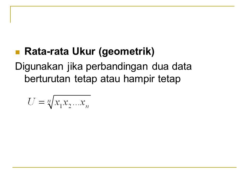 Rata-rata Ukur (geometrik) Digunakan jika perbandingan dua data berturutan tetap atau hampir tetap