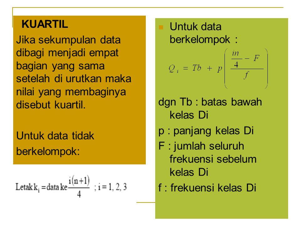 KUARTIL Jika sekumpulan data dibagi menjadi empat bagian yang sama setelah di urutkan maka nilai yang membaginya disebut kuartil. Untuk data tidak ber