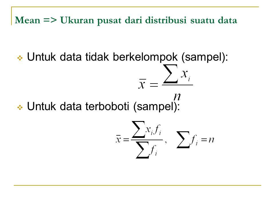 Mean => Ukuran pusat dari distribusi suatu data  Untuk data tidak berkelompok (sampel):  Untuk data terboboti (sampel):