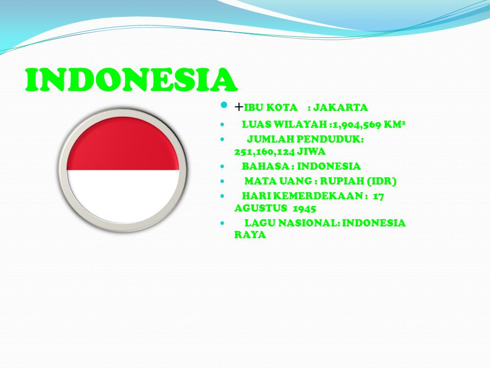 INDONESIA + IBU KOTA : JAKARTA LUAS WILAYAH :1,904,569 KM 2 JUMLAH PENDUDUK: 251,160,124 JIWA BAHASA : INDONESIA MATA UANG : RUPIAH (IDR) HARI KEMERDEKAAN : 17 AGUSTUS 1945 LAGU NASIONAL: INDONESIA RAYA