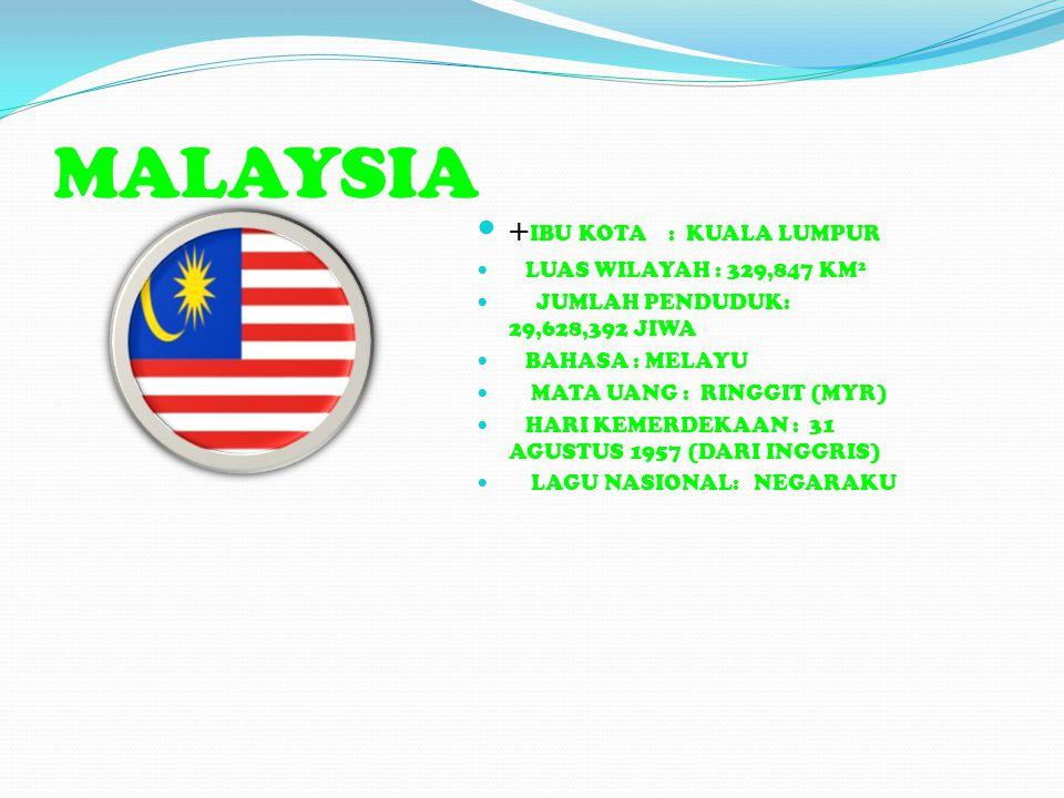 MALAYSIA + IBU KOTA : KUALA LUMPUR LUAS WILAYAH : 329,847 KM 2 JUMLAH PENDUDUK: 29,628,392 JIWA BAHASA : MELAYU MATA UANG : RINGGIT (MYR) HARI KEMERDEKAAN : 31 AGUSTUS 1957 (DARI INGGRIS) LAGU NASIONAL: NEGARAKU