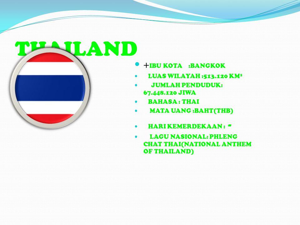 THAILAND + IBU KOTA :BANGKOK LUAS WILAYAH :513.120 KM 2 JUMLAH PENDUDUK: 67.448.120 JIWA BAHASA : THAI MATA UANG :BAHT(THB) HARI KEMERDEKAAN : - LAGU