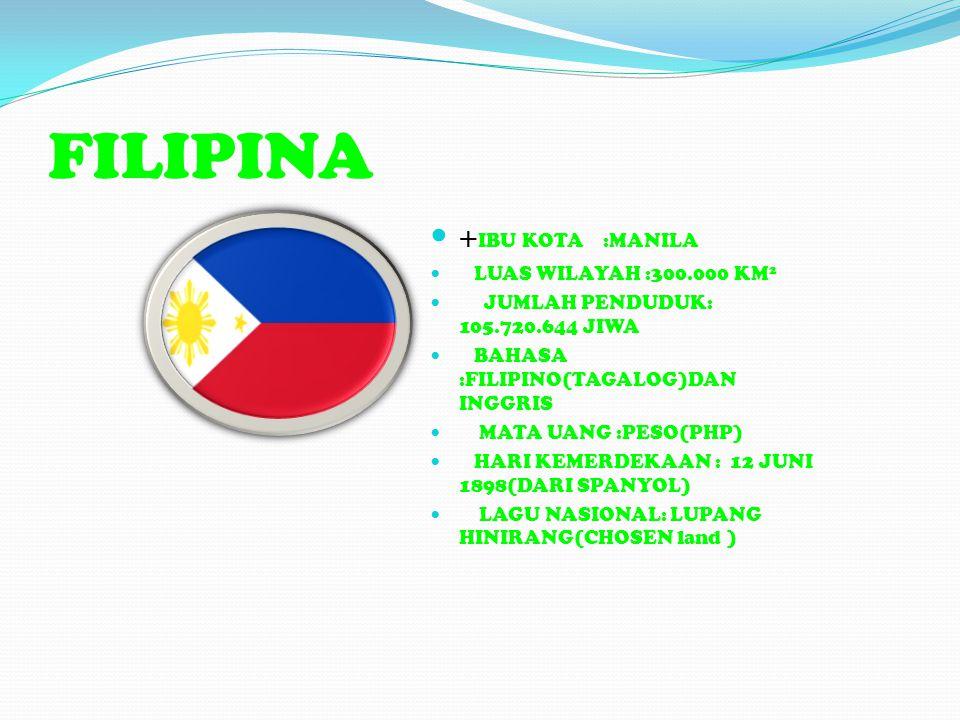 FILIPINA + IBU KOTA :MANILA LUAS WILAYAH :300.000 KM 2 JUMLAH PENDUDUK: 105.720.644 JIWA BAHASA :FILIPINO(TAGALOG)DAN INGGRIS MATA UANG :PESO(PHP) HARI KEMERDEKAAN : 12 JUNI 1898(DARI SPANYOL) LAGU NASIONAL: LUPANG HINIRANG(CHOSEN land )