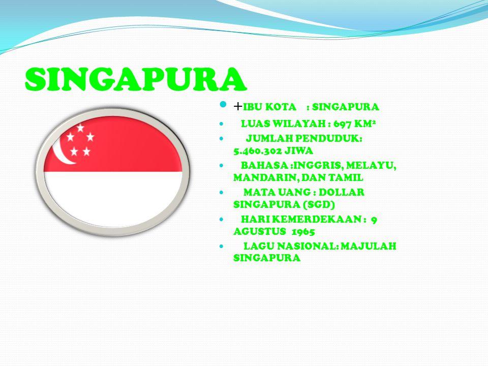 SINGAPURA + IBU KOTA : SINGAPURA LUAS WILAYAH : 697 KM 2 JUMLAH PENDUDUK: 5.460.302 JIWA BAHASA :INGGRIS, MELAYU, MANDARIN, DAN TAMIL MATA UANG : DOLL