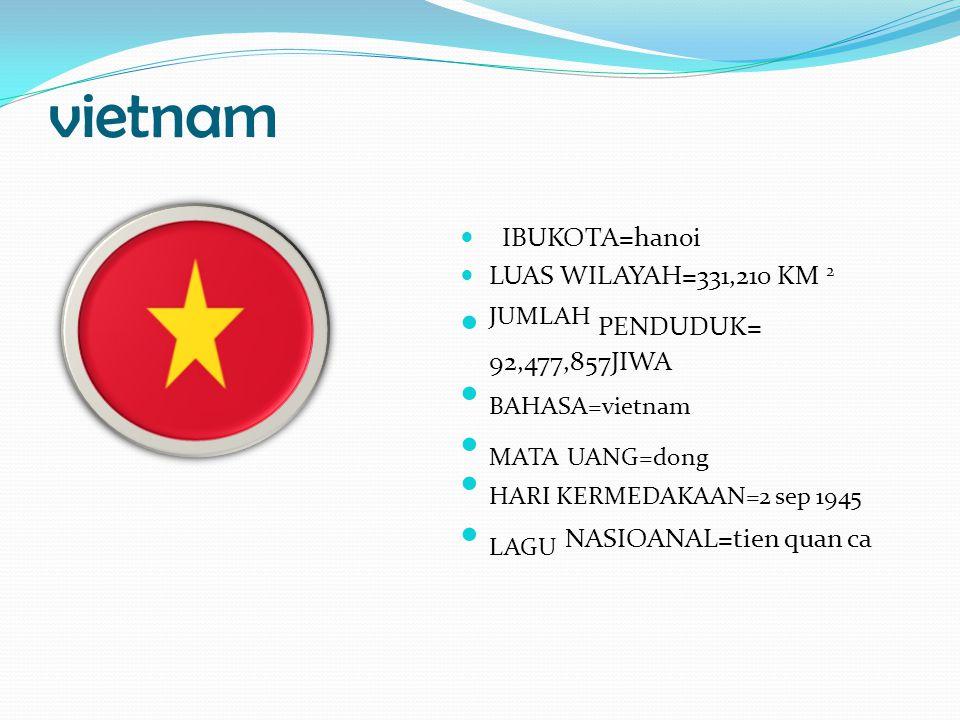 vietnam IBUKOTA=hanoi LUAS WILAYAH=331,210 KM 2 JUMLAH PENDUDUK= 92,477,857JIWA BAHASA=vietnam MATA UANG=dong HARI KERMEDAKAAN=2 sep 1945 LAGU NASIOAN