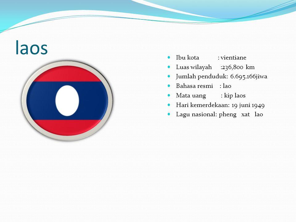 laos Ibu kota : vientiane Luas wilayah :236,800 km Jumlah penduduk: 6.695.166jiwa Bahasa resmi : lao Mata uang : kip laos Hari kemerdekaan: 19 juni 1949 Lagu nasional: pheng xat lao