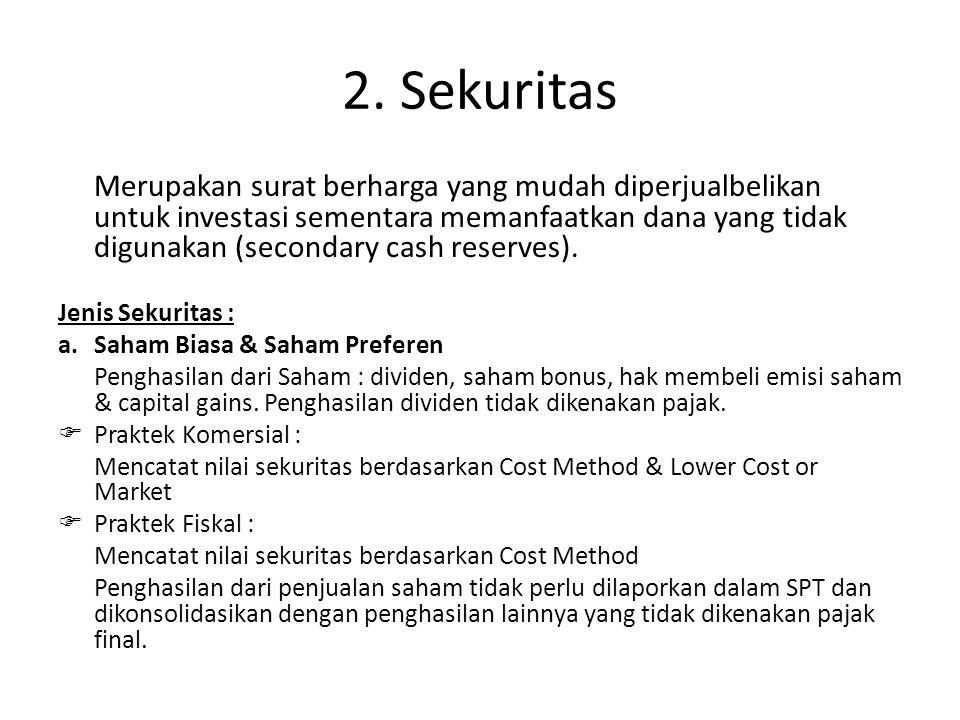 2.Sekuritas b.