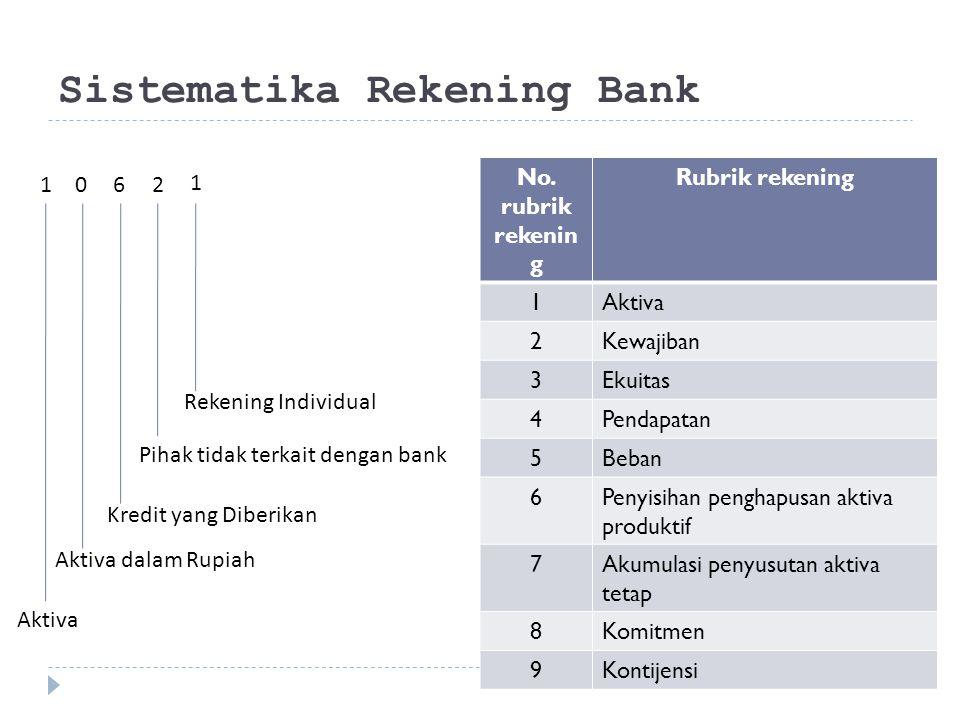 Sistematika Rekening Bank 1062 1 Aktiva Aktiva dalam Rupiah Kredit yang Diberikan Pihak tidak terkait dengan bank Rekening Individual No. rubrik reken