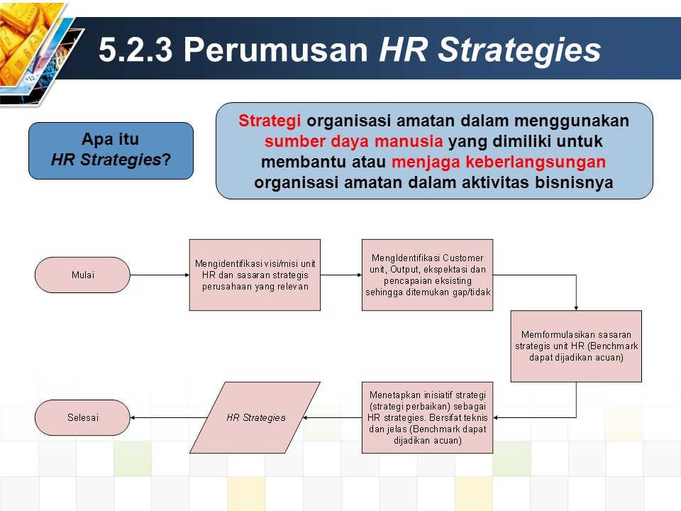 5.2.3 Perumusan HR Strategies Apa itu HR Strategies.