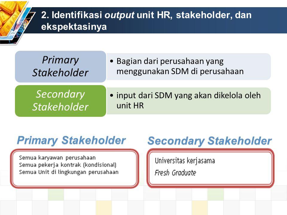 2. Identifikasi output unit HR, stakeholder, dan ekspektasinya Bagian dari perusahaan yang menggunakan SDM di perusahaan Primary Stakeholder input dar