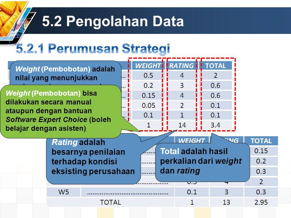 5.2 Pengolahan Data Weight (Pembobotan) adalah nilai yang menunjukkan seberapa besar pengaruh antara keadaan satu dengan yang lain dalam faktor SWOT Rating adalah besarnya penilaian terhadap kondisi eksisting perusahaan Total adalah hasil perkalian dari weight dan rating Weight (Pembobotan) bisa dilakukan secara manual ataupun dengan bantuan Software Expert Choice (boleh belajar dengan asisten)