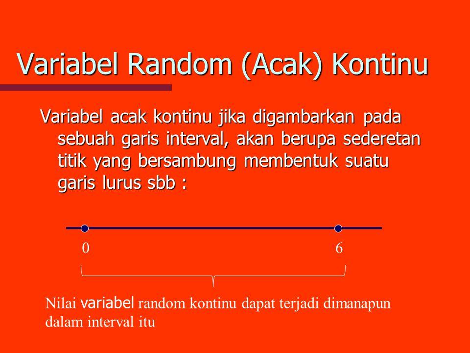 Variabel Random (Acak) Kontinu Variabel acak kontinu jika digambarkan pada sebuah garis interval, akan berupa sederetan titik yang bersambung membentu