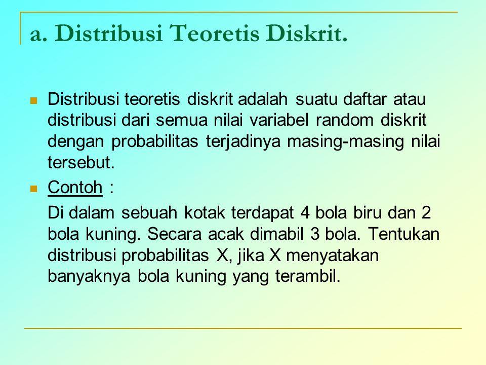 a. Distribusi Teoretis Diskrit. Distribusi teoretis diskrit adalah suatu daftar atau distribusi dari semua nilai variabel random diskrit dengan probab