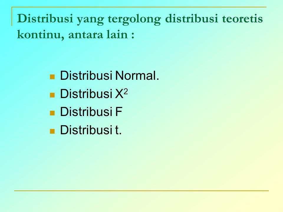Distribusi yang tergolong distribusi teoretis kontinu, antara lain : Distribusi Normal. Distribusi X 2 Distribusi F Distribusi t.