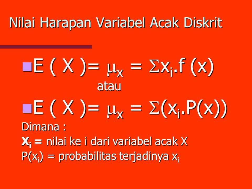 Nilai Harapan Variabel Acak Diskrit E ( X )=  x =  x i.f (x) E ( X )=  x =  x i.f (x)atau E ( X )=  x =  (x i.P(x)) E ( X )=  x =  (x i.P(x))