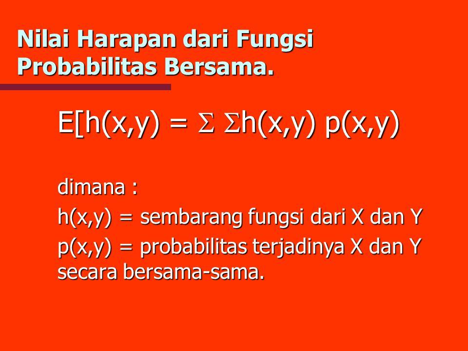 Nilai Harapan dari Fungsi Probabilitas Bersama. E[h(x,y) =   h(x,y) p(x,y) dimana : h(x,y) = sembarang fungsi dari X dan Y p(x,y) = probabilitas ter
