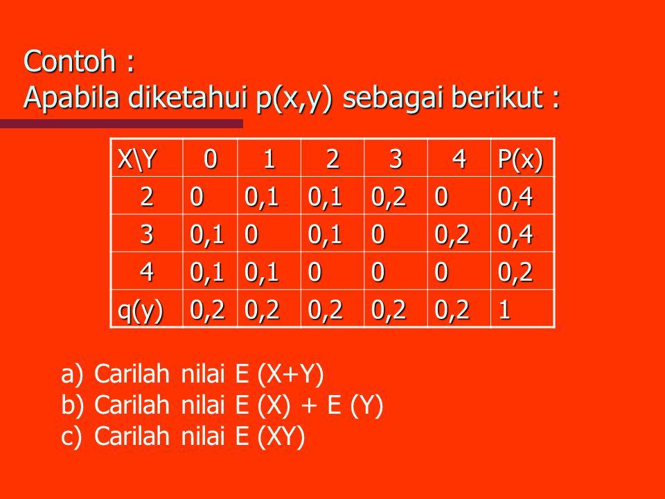 Contoh : Apabila diketahui p(x,y) sebagai berikut : X\Y01234P(x) 200,10,10,200,4 30,100,100,20,4 40,10,10000,2 q(y)0,20,20,20,20,21 a)Carilah nilai E