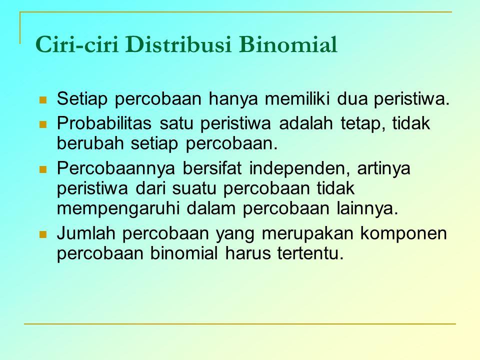 Ciri-ciri Distribusi Binomial Setiap percobaan hanya memiliki dua peristiwa. Probabilitas satu peristiwa adalah tetap, tidak berubah setiap percobaan.
