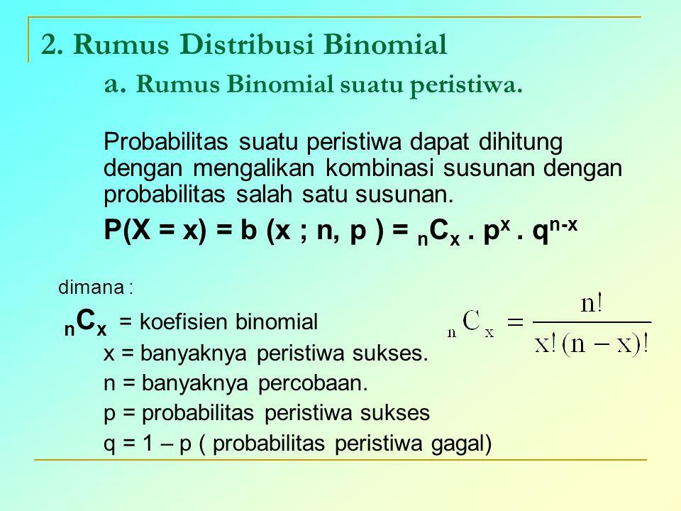 2. Rumus Distribusi Binomial a. Rumus Binomial suatu peristiwa. Probabilitas suatu peristiwa dapat dihitung dengan mengalikan kombinasi susunan dengan
