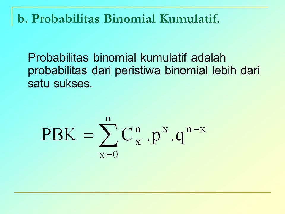 b. Probabilitas Binomial Kumulatif. Probabilitas binomial kumulatif adalah probabilitas dari peristiwa binomial lebih dari satu sukses.
