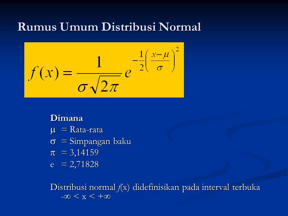 Rumus Umum Distribusi Normal Dimana  = Rata-rata  = Simpangan baku  = 3,14159 e= 2,71828 Distribusi normal f(x) didefinisikan pada interval terbuka