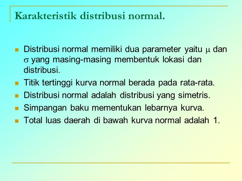 Karakteristik distribusi normal. Distribusi normal memiliki dua parameter yaitu  dan  yang masing-masing membentuk lokasi dan distribusi. Titik tert