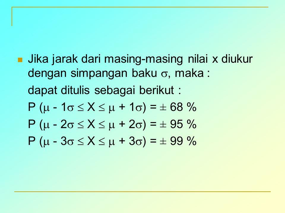 Jika jarak dari masing-masing nilai x diukur dengan simpangan baku , maka : dapat ditulis sebagai berikut : P (  - 1   X   + 1  ) = ± 68 % P (