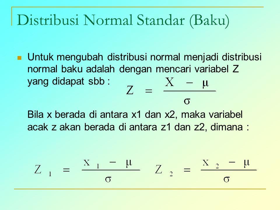 Distribusi Normal Standar (Baku) Untuk mengubah distribusi normal menjadi distribusi normal baku adalah dengan mencari variabel Z yang didapat sbb : B