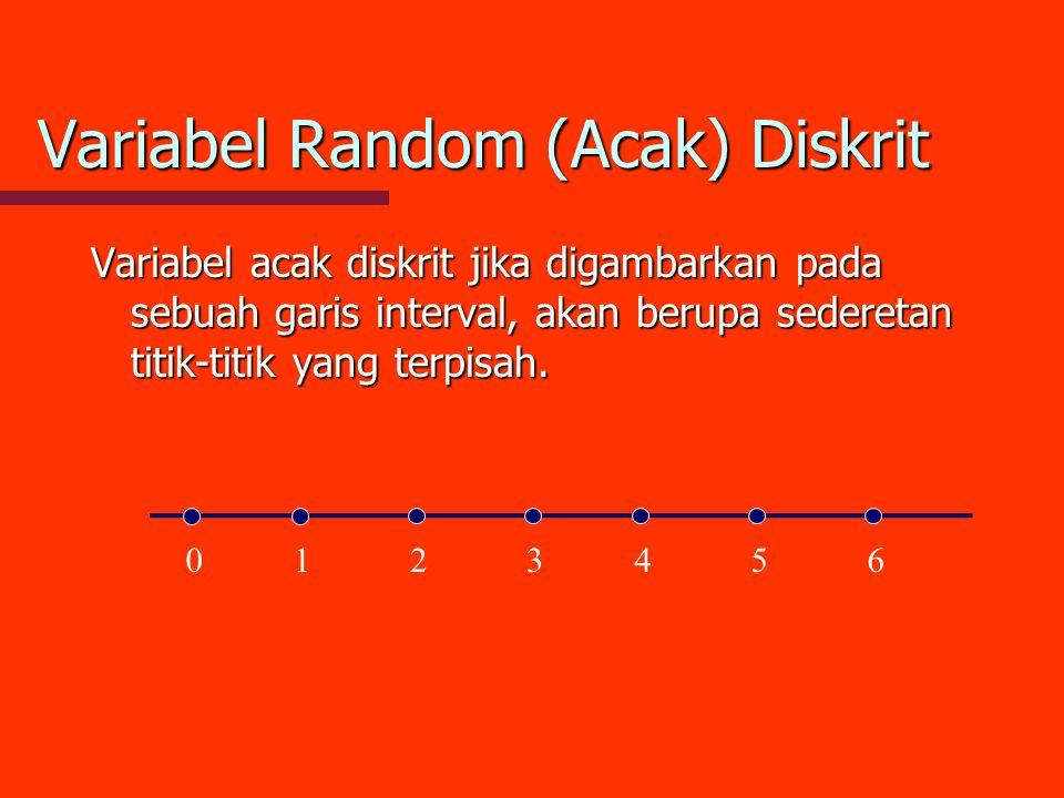 Variabel Random (Acak) Diskrit Variabel acak diskrit jika digambarkan pada sebuah garis interval, akan berupa sederetan titik-titik yang terpisah. 123