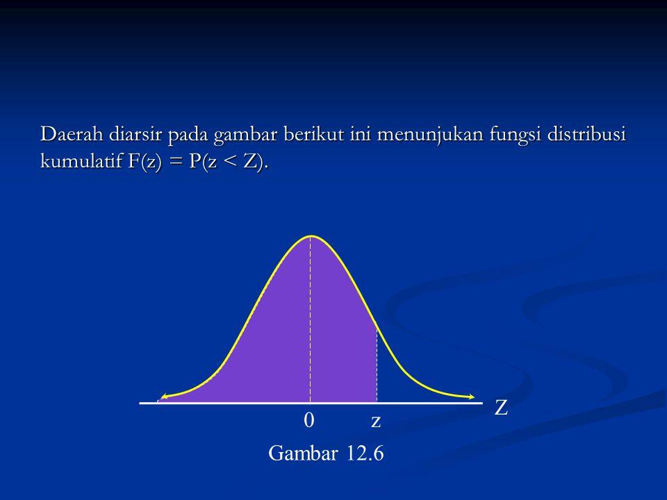 Daerah diarsir pada gambar berikut ini menunjukan fungsi distribusi kumulatif F(z) = P(z < Z). Z 0z Gambar 12.6