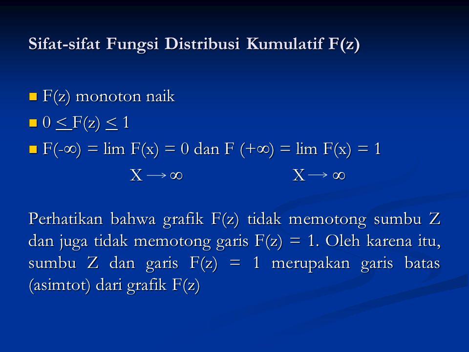 Sifat-sifat Fungsi Distribusi Kumulatif F(z) F(z) monoton naik F(z) monoton naik 0 < F(z) < 1 0 < F(z) < 1 F(-  ) = lim F(x) = 0 dan F (+  ) = lim F