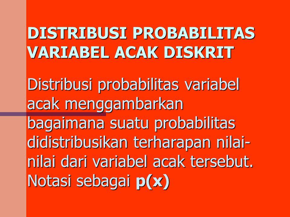 DISTRIBUSI PROBABILITAS VARIABEL ACAK DISKRIT Distribusi probabilitas variabel acak menggambarkan bagaimana suatu probabilitas didistribusikan terhara