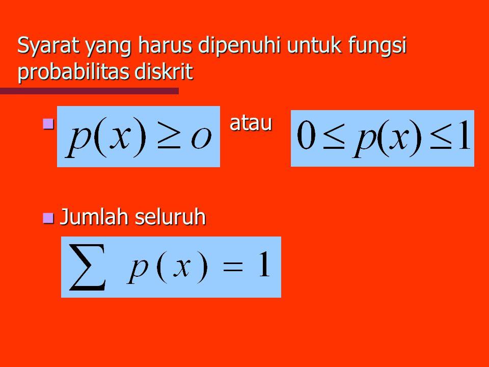 Syarat yang harus dipenuhi untuk fungsi probabilitas diskrit atau atau Jumlah seluruh Jumlah seluruh