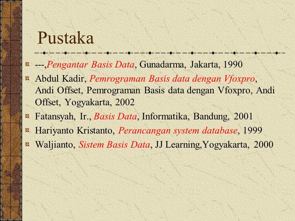 Pustaka ---,Pengantar Basis Data, Gunadarma, Jakarta, 1990 Abdul Kadir, Pemrograman Basis data dengan Vfoxpro, Andi Offset, Pemrograman Basis data dengan Vfoxpro, Andi Offset, Yogyakarta, 2002 Fatansyah, Ir., Basis Data, Informatika, Bandung, 2001 Hariyanto Kristanto, Perancangan system database, 1999 Waljianto, Sistem Basis Data, JJ Learning,Yogyakarta, 2000