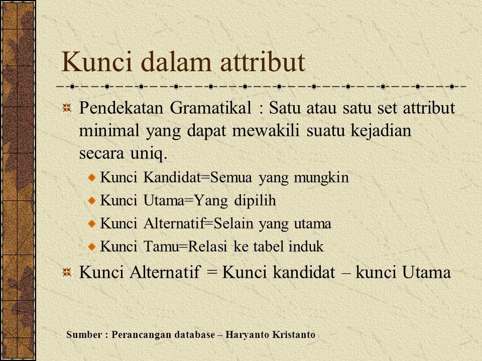 Kunci dalam attribut Pendekatan Gramatikal : Satu atau satu set attribut minimal yang dapat mewakili suatu kejadian secara uniq.