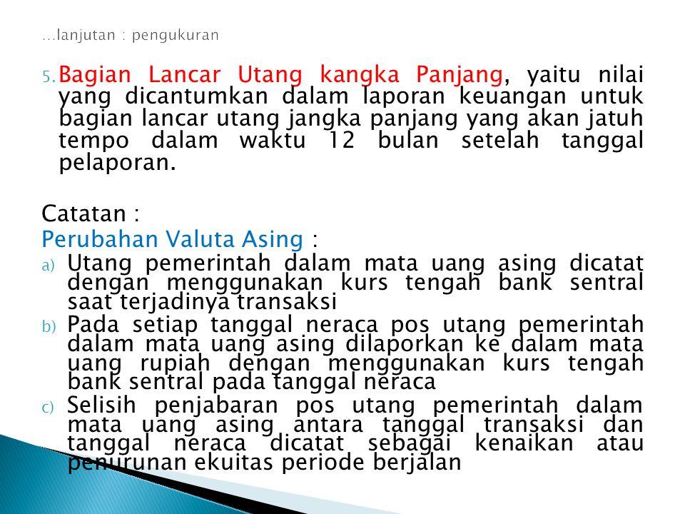 5. Bagian Lancar Utang kangka Panjang, yaitu nilai yang dicantumkan dalam laporan keuangan untuk bagian lancar utang jangka panjang yang akan jatuh te