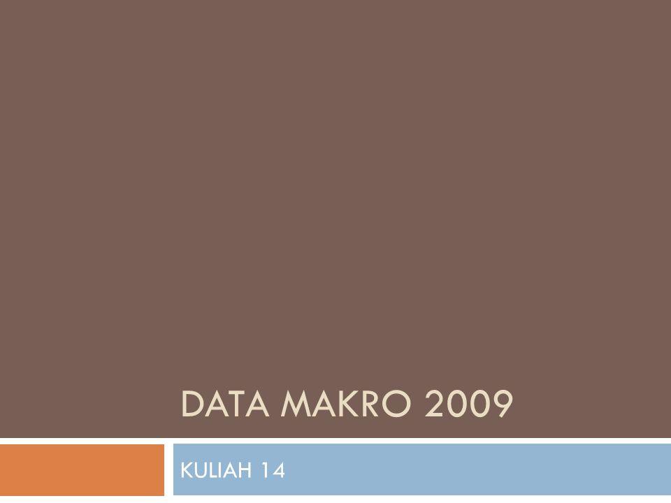 DATA MAKRO 2009 KULIAH 14