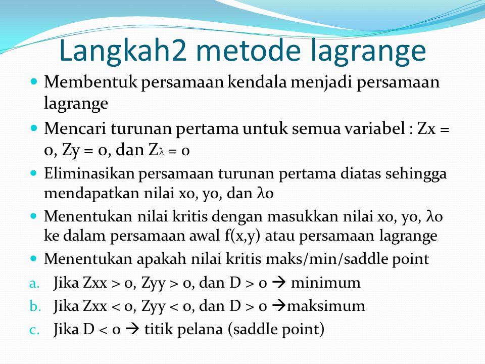 Langkah2 metode lagrange Membentuk persamaan kendala menjadi persamaan lagrange Mencari turunan pertama untuk semua variabel : Zx = 0, Zy = 0, dan Z λ = 0 Eliminasikan persamaan turunan pertama diatas sehingga mendapatkan nilai x0, y0, dan λ0 Menentukan nilai kritis dengan masukkan nilai x0, y0, λ0 ke dalam persamaan awal f(x,y) atau persamaan lagrange Menentukan apakah nilai kritis maks/min/saddle point a.