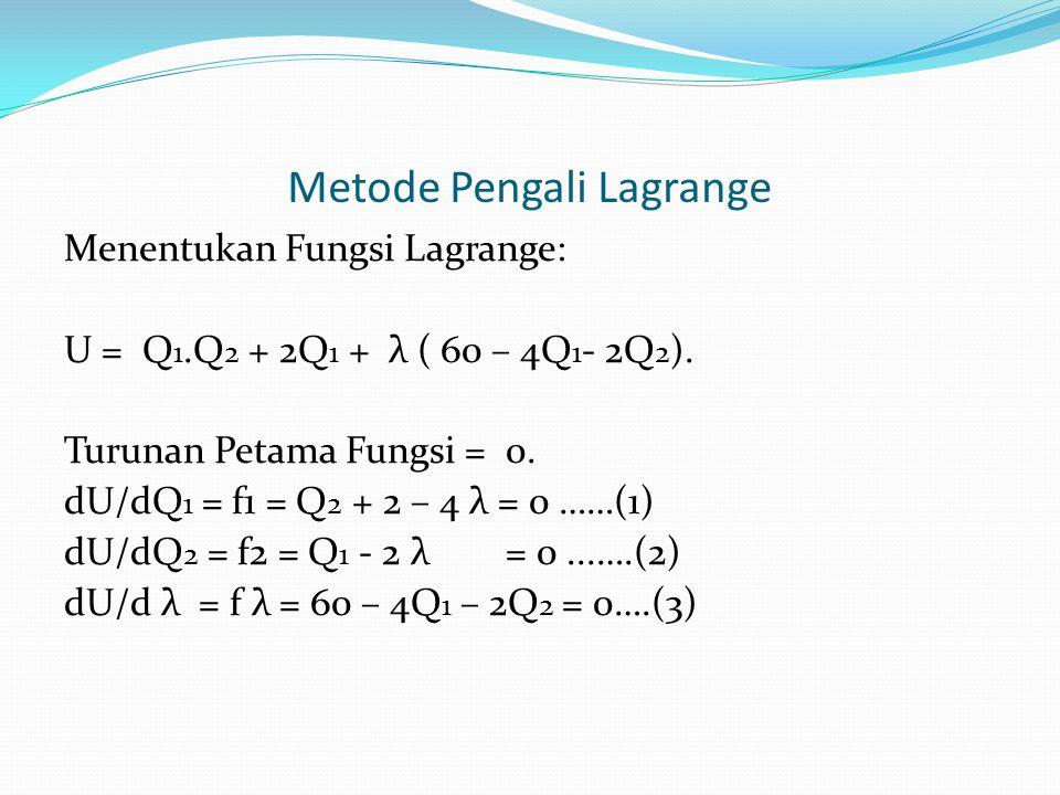 Metode Pengali Lagrange Menentukan Fungsi Lagrange: U = Q 1.Q 2 + 2Q 1 + λ ( 60 – 4Q 1 - 2Q 2 ). Turunan Petama Fungsi = 0. dU/dQ 1 = f1 = Q 2 + 2 – 4