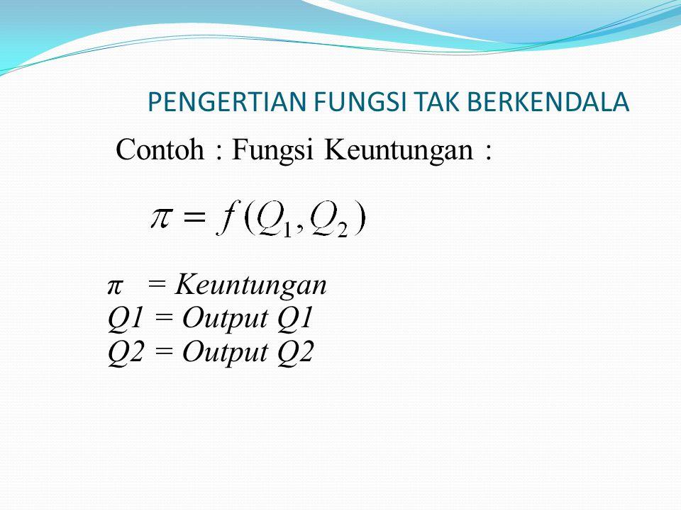 Dari fungsi ini :  Variabel Q 1 dan Q 2 independen (tidak saling tergantung)  Besaran Q 1 dan Q 2 tidak ada pembatas  Titik optimum fungsi adalah titik Optimum Bebas