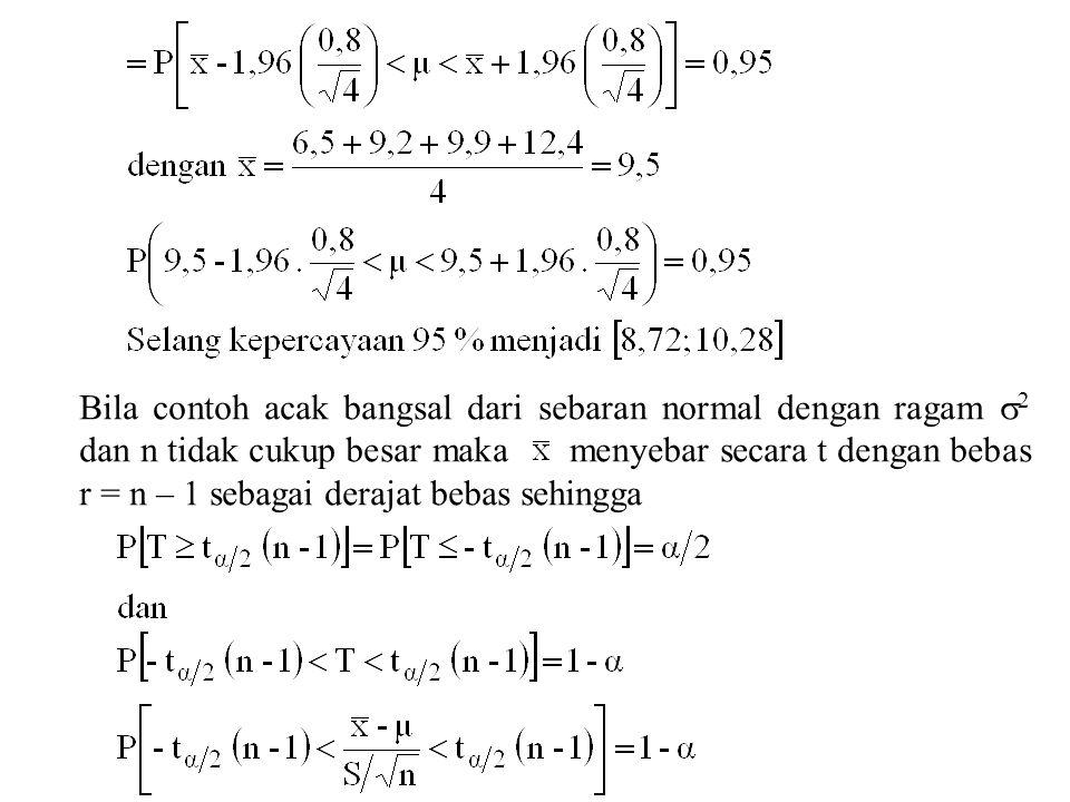 Bila contoh acak bangsal dari sebaran normal dengan ragam  2 dan n tidak cukup besar maka menyebar secara t dengan bebas r = n – 1 sebagai derajat be