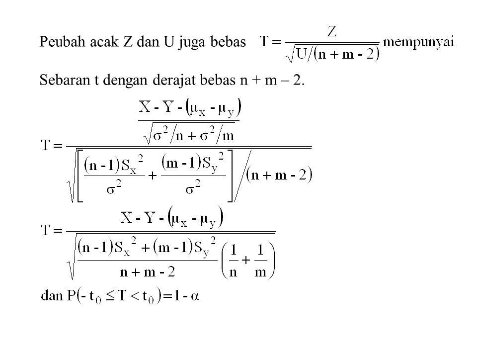 Peubah acak Z dan U juga bebas Sebaran t dengan derajat bebas n + m – 2.
