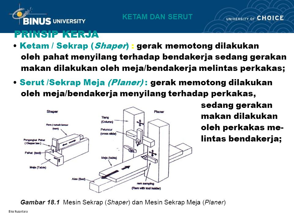 Bina Nusantara PRINSIP KERJA Ketam / Sekrap (Shaper) : gerak memotong dilakukan oleh pahat menyilang terhadap bendakerja sedang gerakan makan dilakukan oleh meja/bendakerja melintas perkakas; Gambar 18.1 Mesin Sekrap (Shaper) dan Mesin Sekrap Meja (Planer) Serut /Sekrap Meja (Planer) : gerak memotong dilakukan oleh meja/bendakerja menyilang terhadap perkakas, sedang gerakan makan dilakukan oleh perkakas me- lintas bendakerja; KETAM DAN SERUT