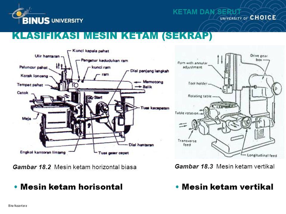 Bina Nusantara Mesin ketam horisontal KLASIFIKASI MESIN KETAM (SEKRAP) Gambar 18.2 Mesin ketam horizontal biasa Mesin ketam vertikal Gambar 18.3 Mesin ketam vertikal KETAM DAN SERUT