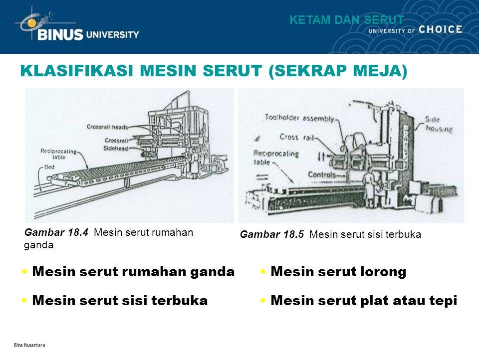 Bina Nusantara KLASIFIKASI MESIN SERUT (SEKRAP MEJA) Gambar 18.4 Mesin serut rumahan ganda Mesin serut rumahan ganda Gambar 18.5 Mesin serut sisi terb